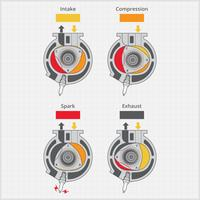 Rotary Car Engine Details Combusttion Drawing Illustration.