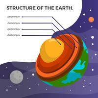Flat Minimalist 3D Structure of the earth vector background illustration