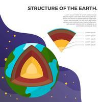 Vlakke Minimalistische 3D Structuur van de aarde vectorillustratie als achtergrond
