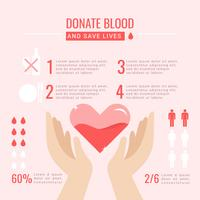 Vector Blood Drive Infographie