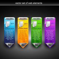 affichage de produit Web