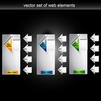 élément web