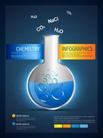 chemie infographic sjabloon