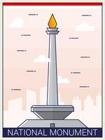 Sobresalientes Orgullos Indonesios