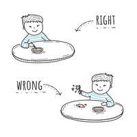 Vector correcto e incorrecto