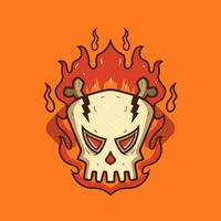 Crâne enflammé