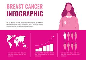 Breast Cancer Awareness Infographic vector