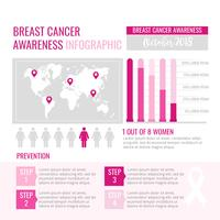 Vector Breast Cancer Awareness Infográfico
