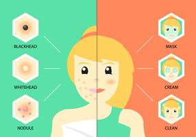Pimple Acne Girl Vector Illustration