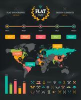 Infografía plana conjunto