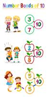Nombre d'obligations mathématiques de 10