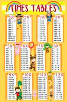 Times tables with kids in background