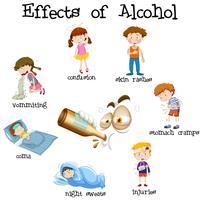 Aufklärung über die Auswirkungen von Alkohol
