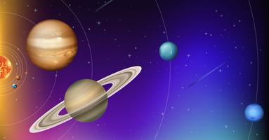 Órbita de los planetas en el espacio.