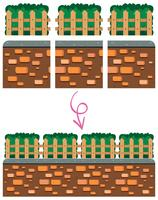 Different Fence illustration