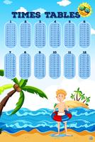 tempo de matemática tabelas cena de praia