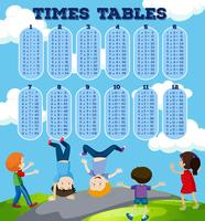 Children with Math Times Tables vector