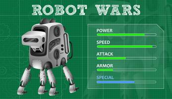 Robot Wars de diseño con características especiales.