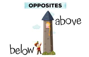 Gegenteilige Wörter für unten und oben