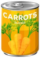 A Can of Sliced Carrots