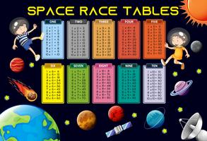 Math times tables space theme