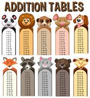 Animal and Math Times Table vector