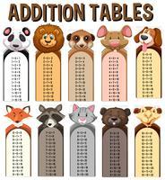 Tabela de tempos de animais e matemática