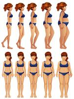 Parte delantera y lateral de la transformación del cuerpo de la mujer