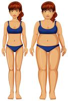 Sats av hälsosam och ohälsosam kvinna figur