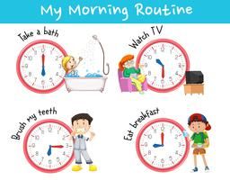 Chart showing different morning routines