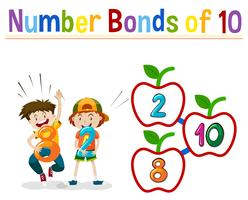 Number bond of ten