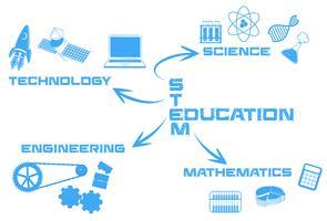 Stam onderwijs blauwe achtergrond