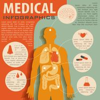 Medical infographic with human anatomy