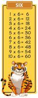 Matemáticas seis veces mesa