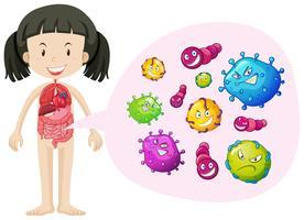 Niña y bacterias en el cuerpo.