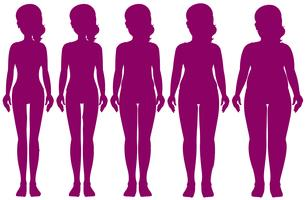 Set of figures of different weight vector