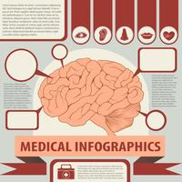 Medical infographics with brain and text