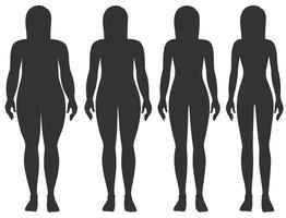 Stufen des Gewichts der Frau