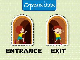 Opposite wordcard for entrance and exit