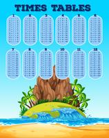 Time tables poster with island vector