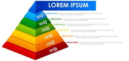 Una infografía de pirámide de arco iris.