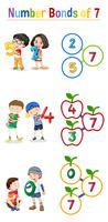 Números de matemáticas de 7