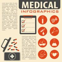 Medical infographic with text and symbols