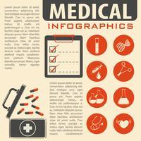 Infográfico médico com texto e símbolos