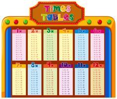 Tider tabellen diagram med färgstark bakgrund