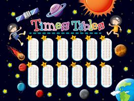Math Times Tables Weltraumszene