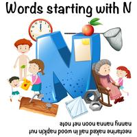 Education poster for words starting with N