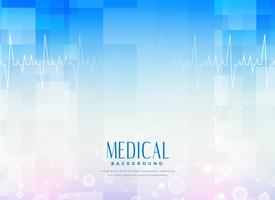 medical science background for healthcare industry