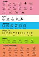 Icon set of laundry symbols.