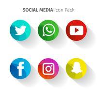 Cirkulär sociala medier